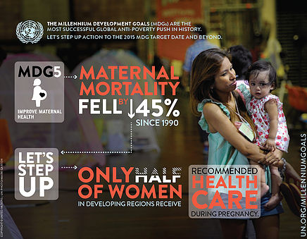 Results for Millennium Development Goal #4: Reduce Child Mortality